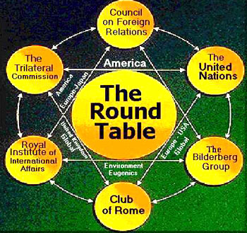 Roundtable-Chart