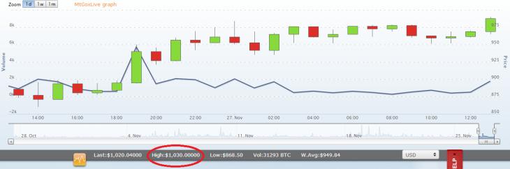 bitcoin_1000-730x242
