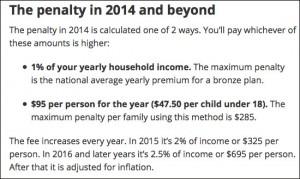 Obamacare penalties courtesy of Healthcare.gov