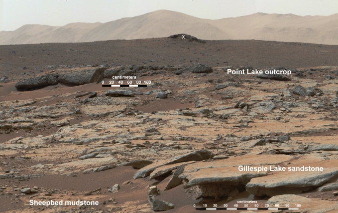 This mosaic of images from the Mast Camera (Mastcam) instrument on NASA's Curiosity Mars rover shows a series of sedimentary deposits in the Glenelg area of Gale Crater, from a perspective in Yellowknife Bay looking toward west-northwest. / Image Credit: NASA/JPL-Caltech/MSSS