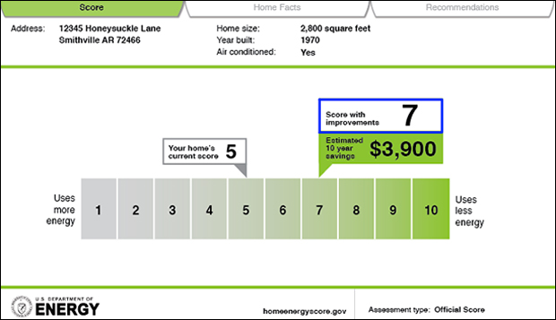 An example home energy score from the Energy Dept.'s web site.