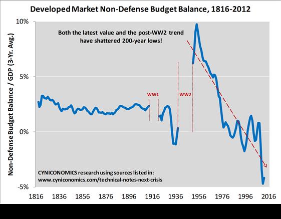fiscalbalanceexdefense1_thumb2