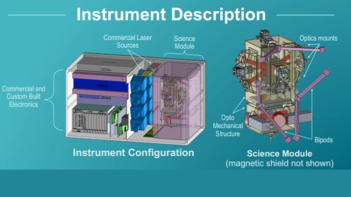 The Cold Atom Lab mission poster (Image from coldatomlab.jpl.nasa.gov)