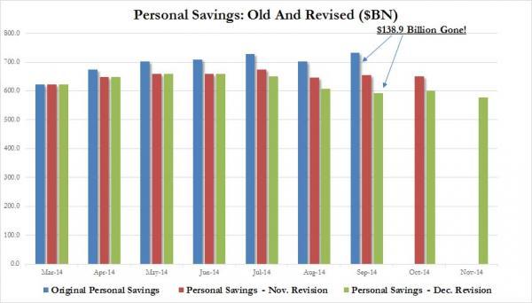 Personal Savings Dec revision_1_0