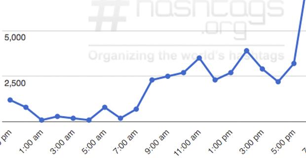 #FireBoehner: Backlash Against Boehner Explodes On Social Media