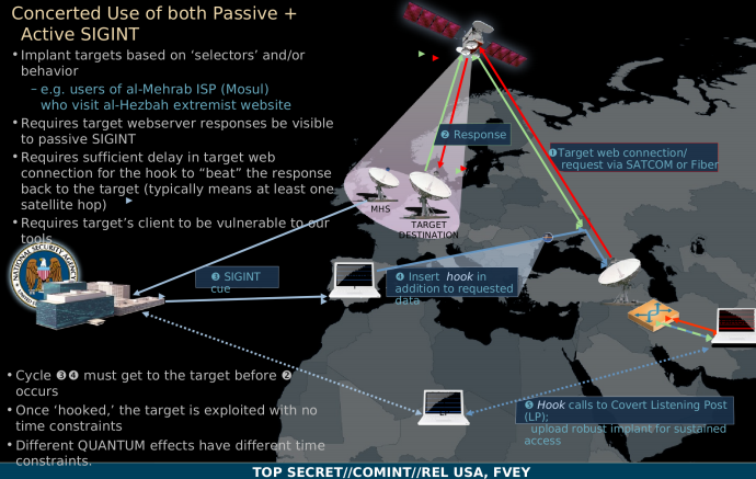 Slide from NSA presentation published by Der Spiegel