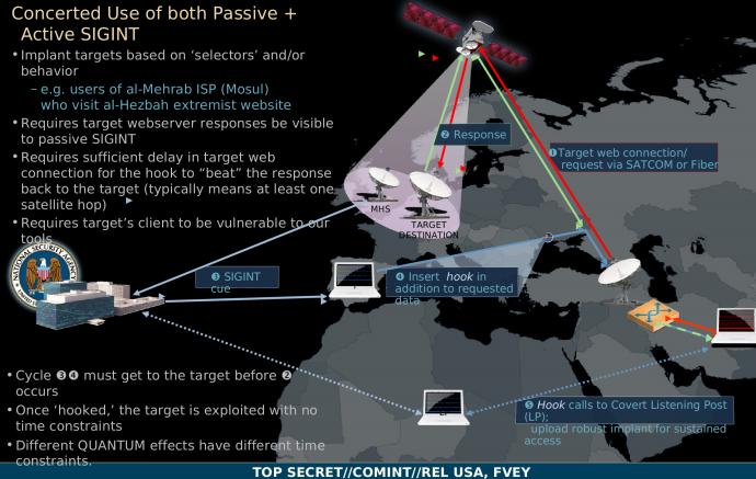 NSA develops cyber weapons, 'attacker mindset' for domination in digital war – Snowden leaks