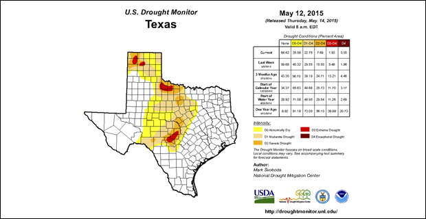2015texasdrought