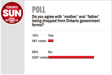 Ontario Moves to Ban 'Mother,' 'Father' on Government Forms