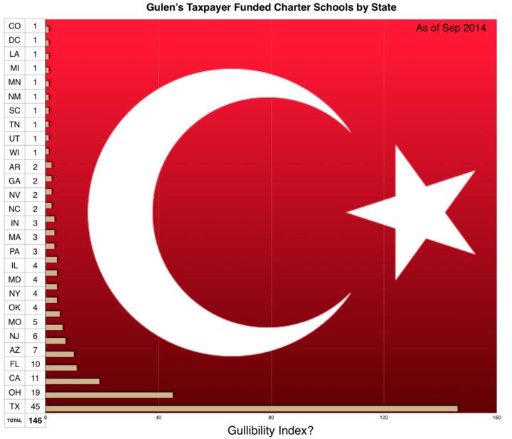 12-14-15-imam-screenshot-graph
