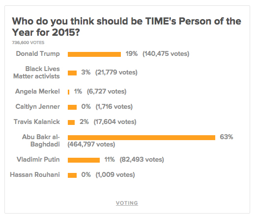 Merkel Narrowly Beats ISIS Leader, Caitlyn Jenner as Time's 'Person of the Year'
