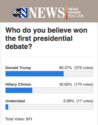 8news-poll1