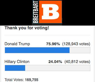 breitbart-poll-debate