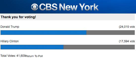cbs-new-york-poll
