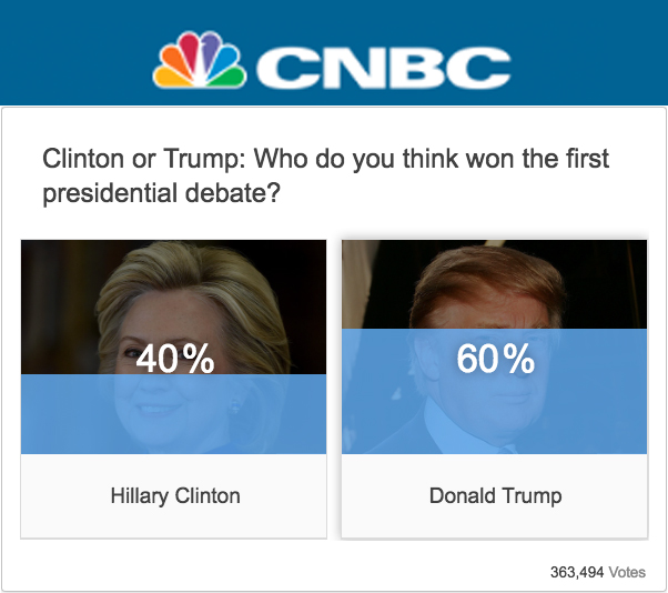 cnbc-poll3