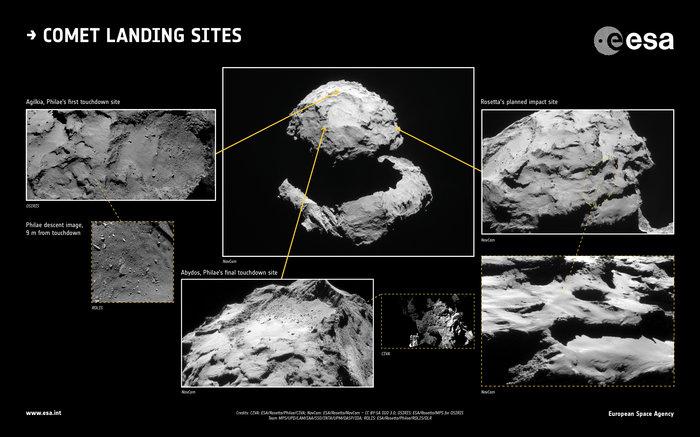 comet-landing-esa2