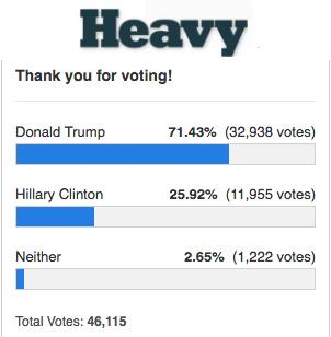 heavy-poll-1
