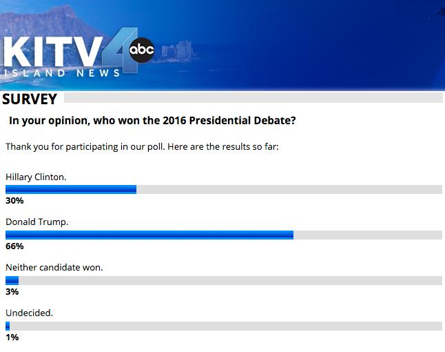 kitv-poll1