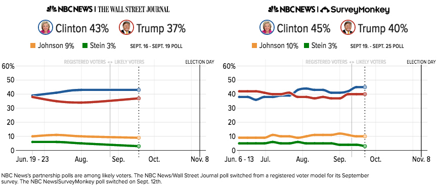 nbc-news-poll