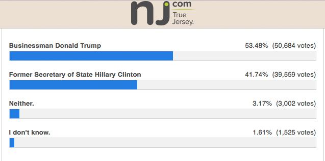 nj-poll-26