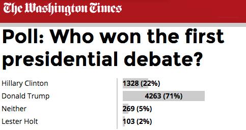 poll-washingtontimes1