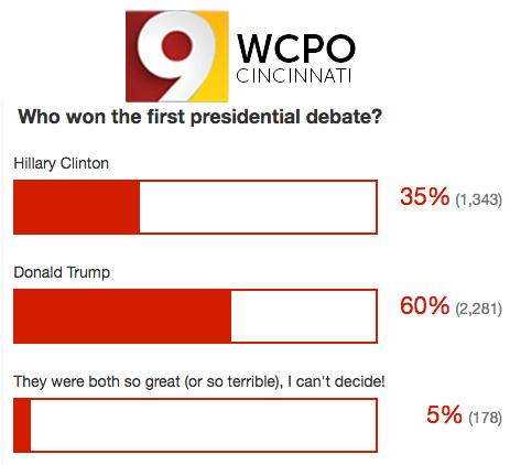 poll-wcpo-debate1