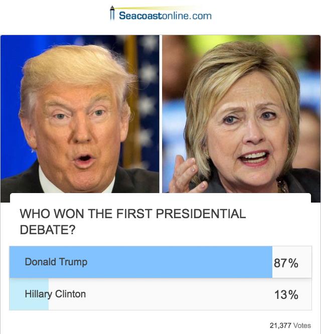 seacoast-poll1