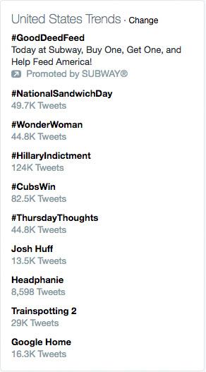 tweet-trends1