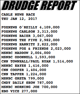 drudge-cable-news3