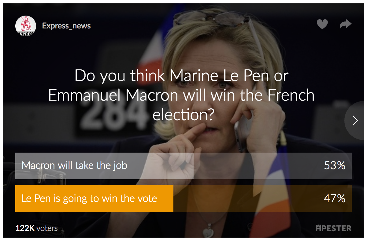 French Election Week: Le Pen Closing Gap With Macron In Many Polls