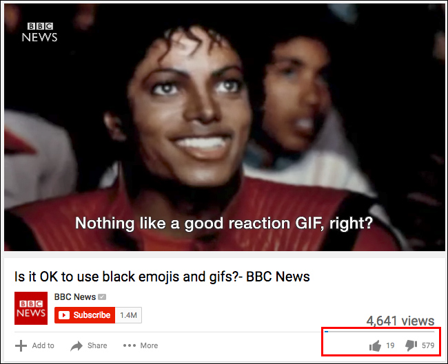 'Digital Blackface': BBC Claims Black People Reaction Gifs are Racist