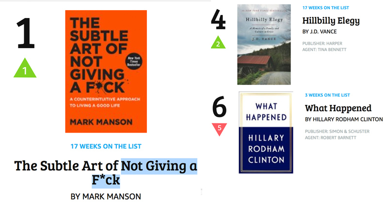 """""""Don't Give a F*ck"""" Book Outselling Hillary's """"What Happened"""""""