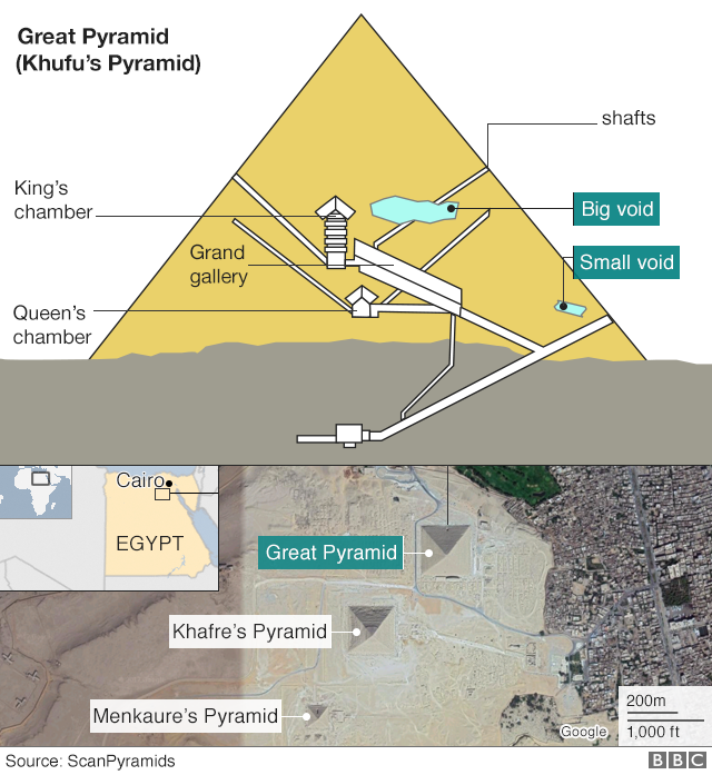 'Big void' identified in Khufu's Great Pyramid at Giza