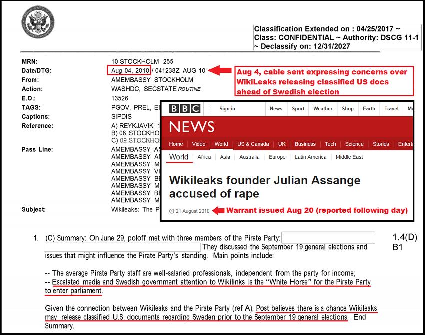 Weiner Laptop Doc: Assange Warrant Issued 2 Weeks After Swedish Election Leaks Warning