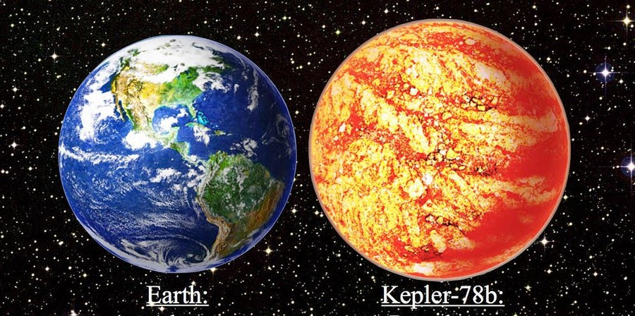 Inferno planets & the Goldilocks zone: Here are Kepler's most awesome discoveries