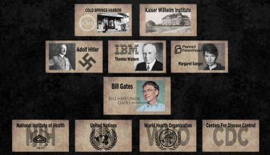 Must Watch, Research & Share Report: Historian Exposes Bill Gates' Ties To Nazis and More