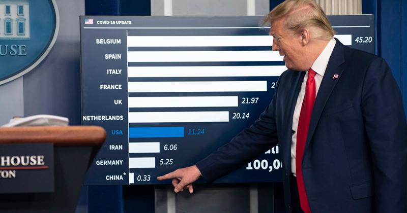 Donald Trump Challenges China, Iran Coronavirus Mortality Numbers