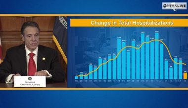 Crisis Averted: New York Hospitalizations Plunge