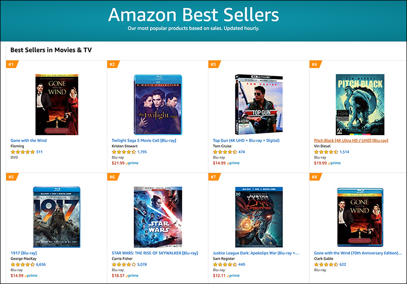 Gone With the Wind Hits Number One on Amazon After HBO Bans Film